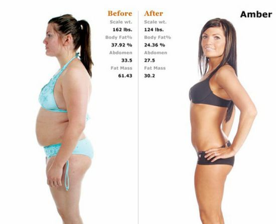 Motivational Images | Think Slimmer